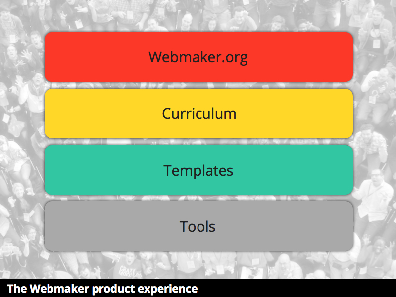 The Webmaker Product experience.006